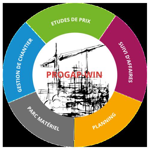 schema-prograp-win